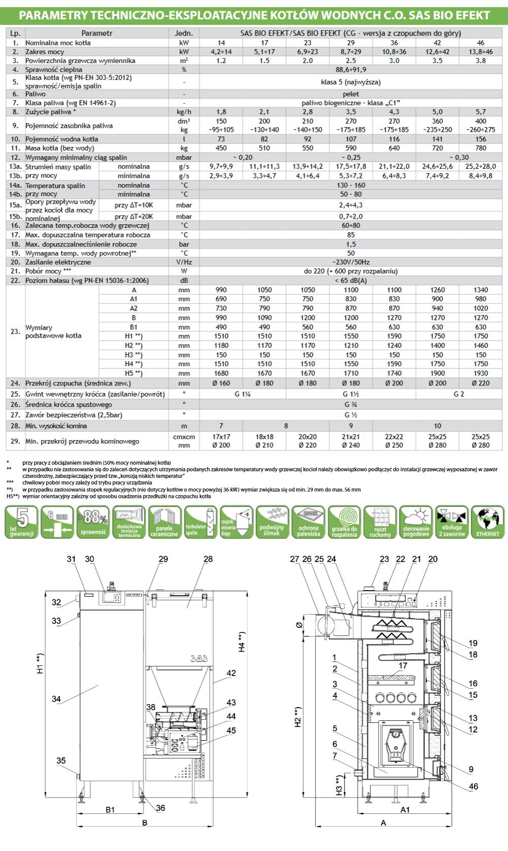 Super Piec na pelet SAS BIO EFEKT 14 kW ZA83