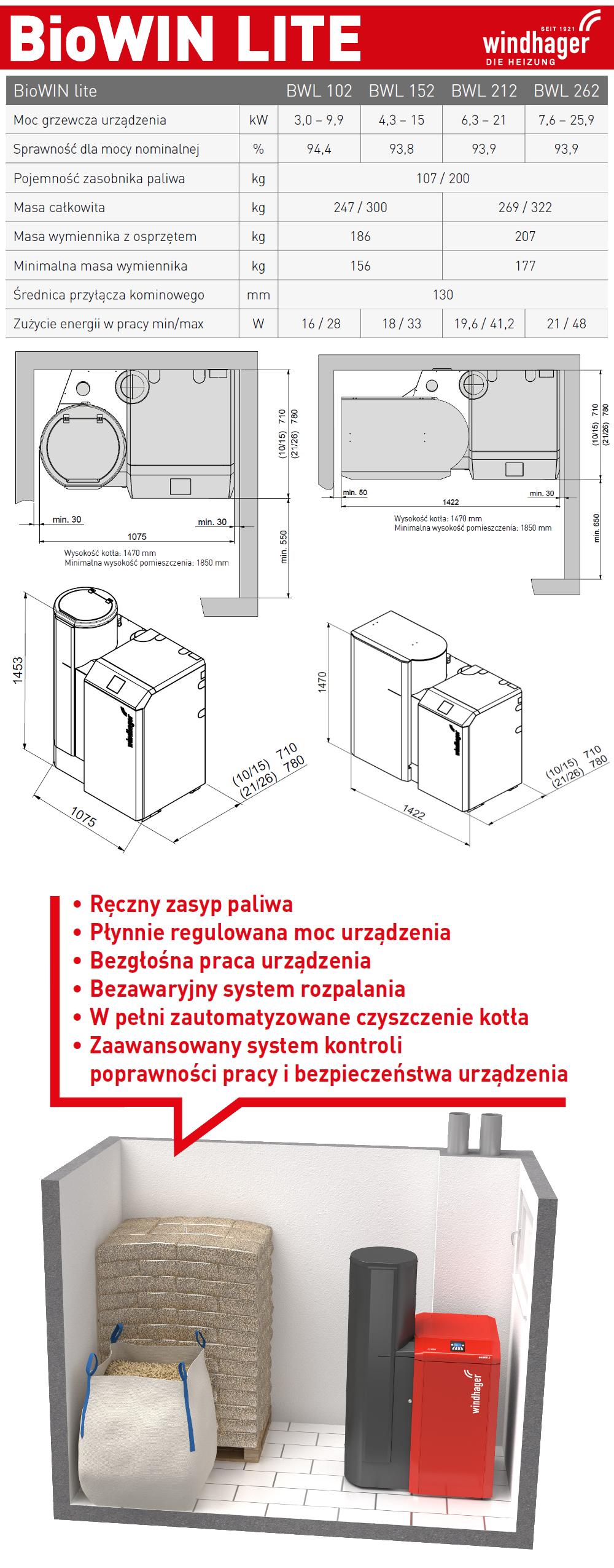 Parametry kotła Windhager BioWIN Lite